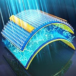 نانومولدهای الکتریسیته مالشی